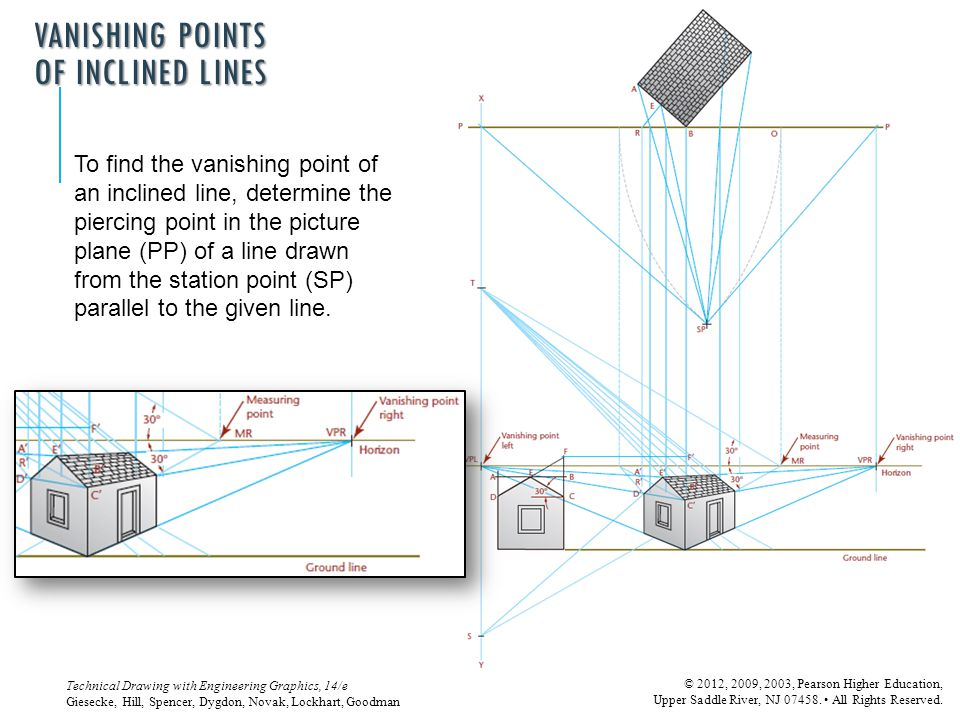 VANISHING POINTS OF INCLINED LINES