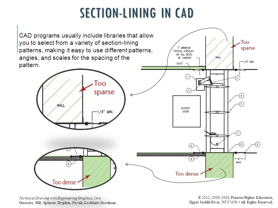 Section-Lining in CAD