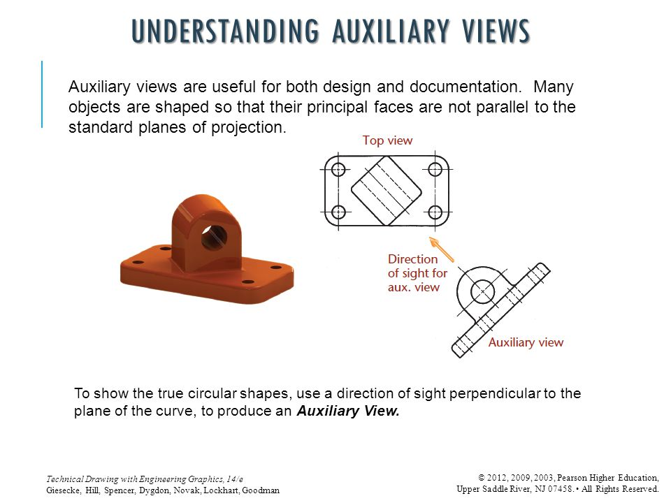 UNDERSTANDING AUXILIARY VIEWS