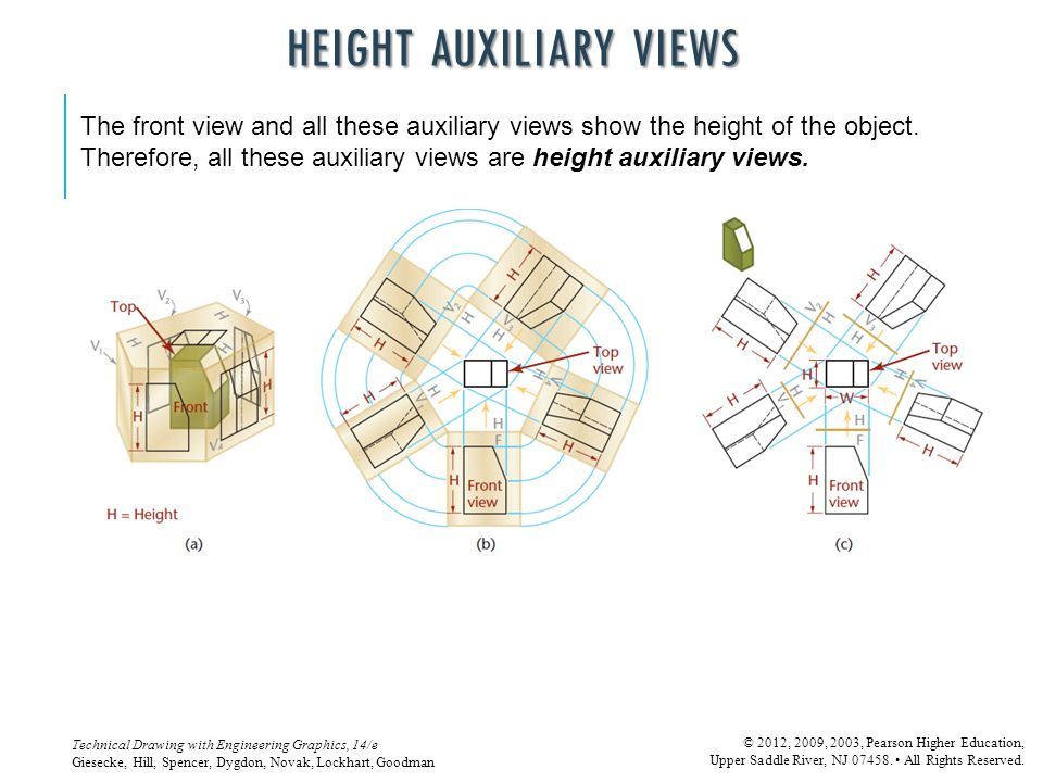 Height Auxiliary Views