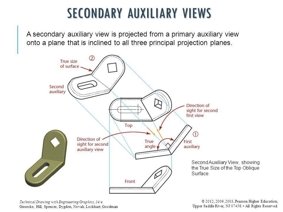 Secondary Auxiliary Views