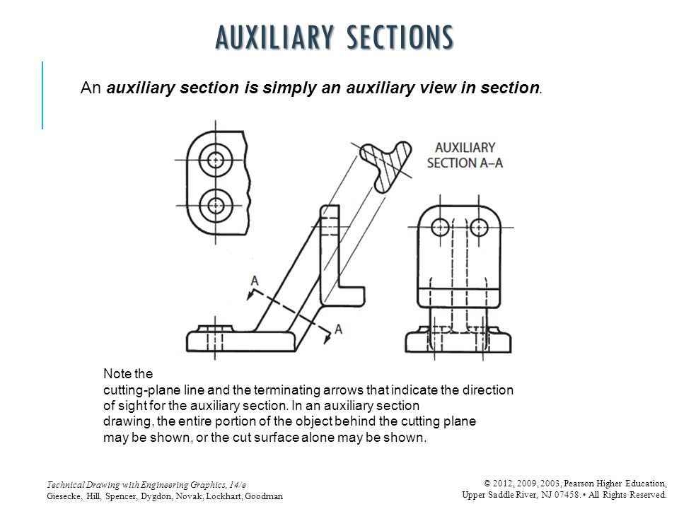 AUXILIARY SECTIONS An auxiliary section is simply an auxiliary view in section. Note the.