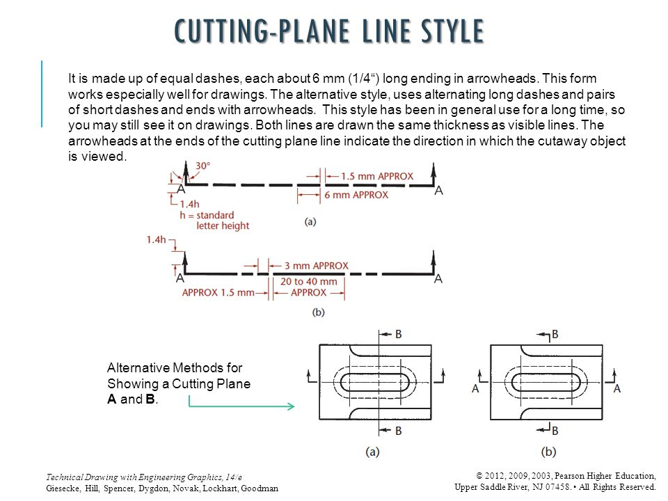 CUTTING-PLANE LINE STYLE