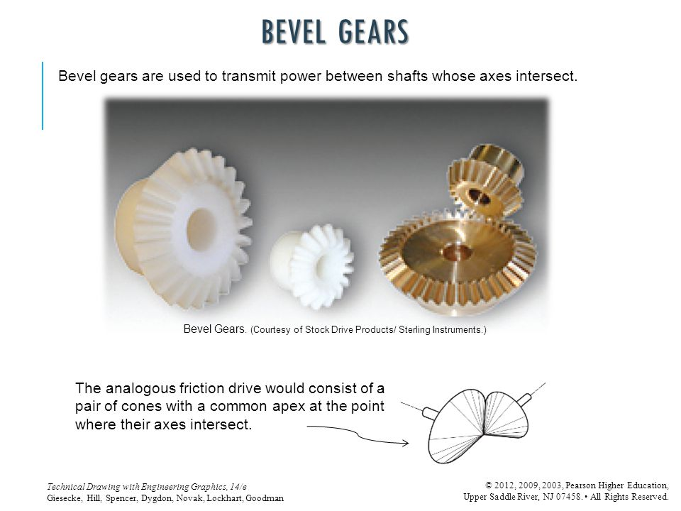BEVEL GEARS Bevel gears are used to transmit power between shafts whose axes intersect.