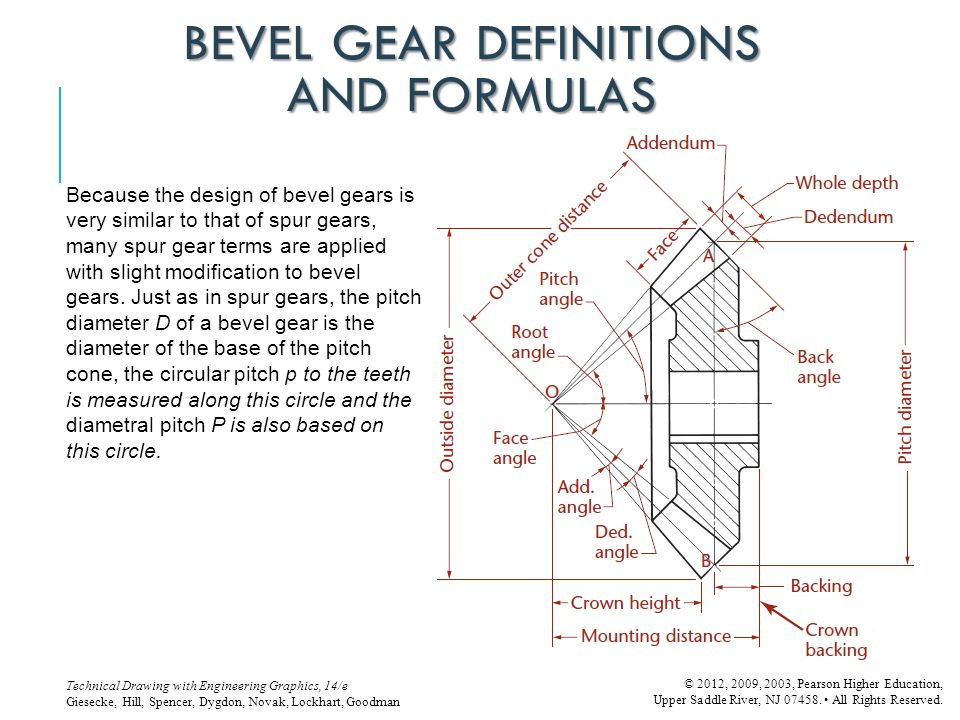 BEVEL GEAR DEFINITIONS AND FORMULAS