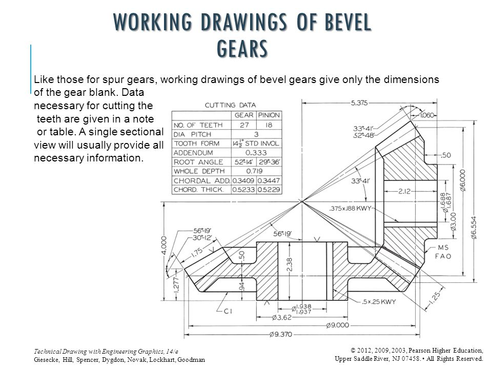 WORKING DRAWINGS OF BEVEL GEARS