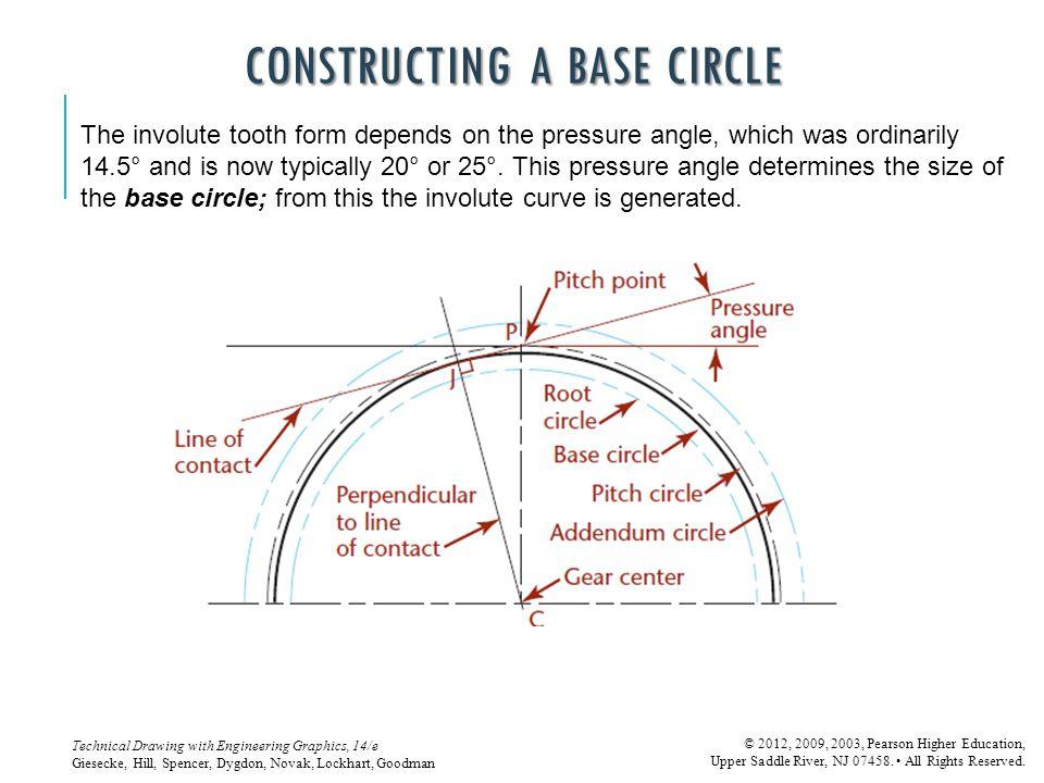 CONSTRUCTING A BASE CIRCLE