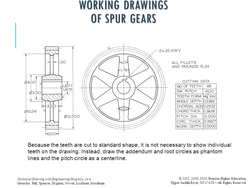 WORKING DRAWINGS OF SPUR GEARS