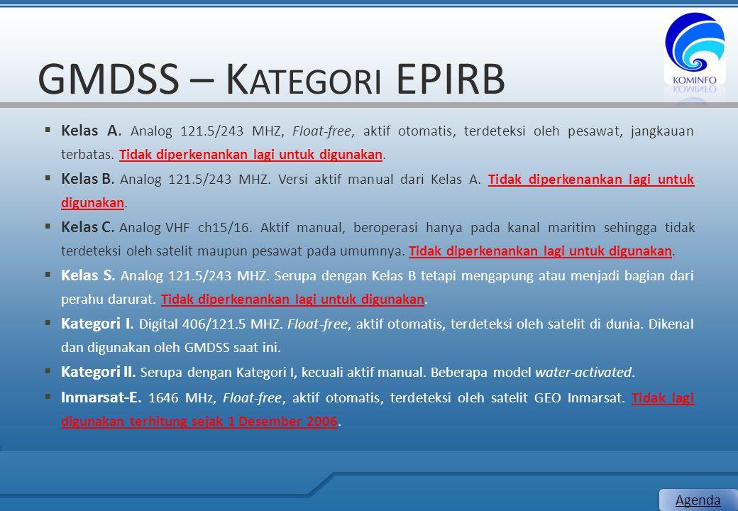 GMDSS – Kategori EPIRB