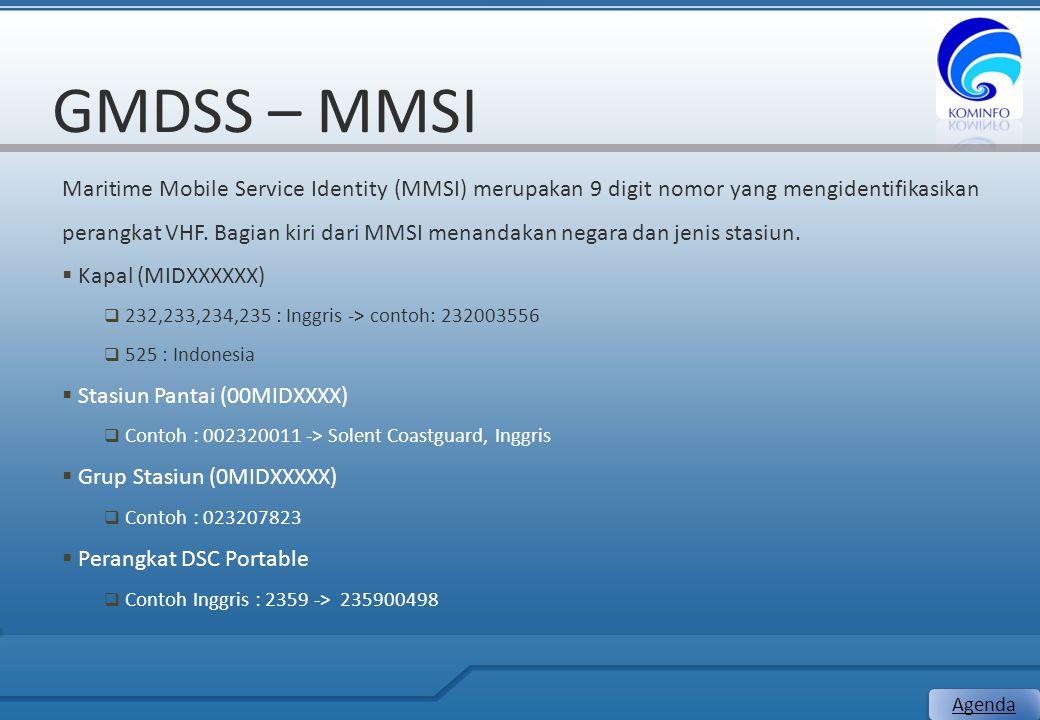 GMDSS – MMSI