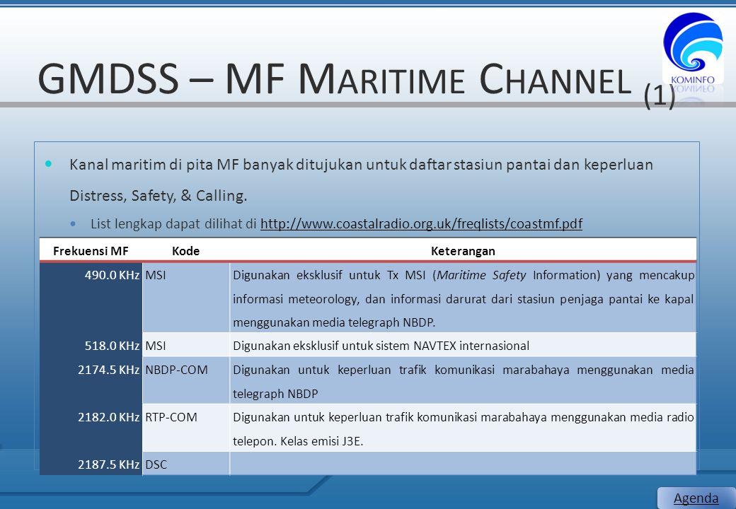 GMDSS – MF Maritime Channel (1)