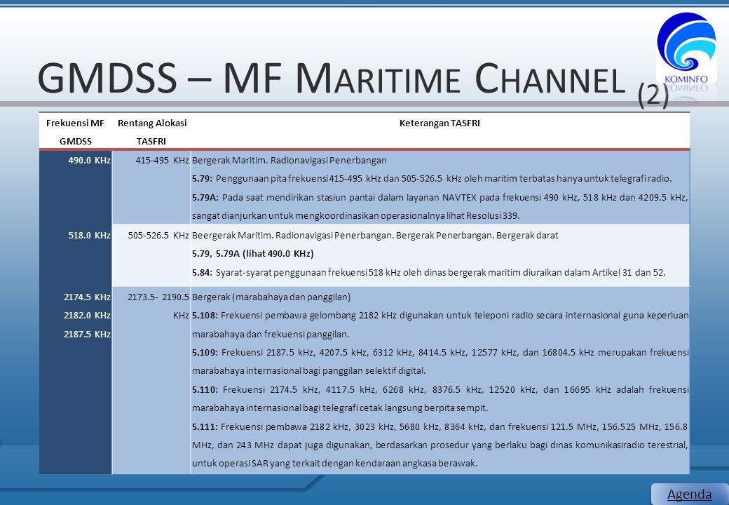 GMDSS – MF Maritime Channel (2)