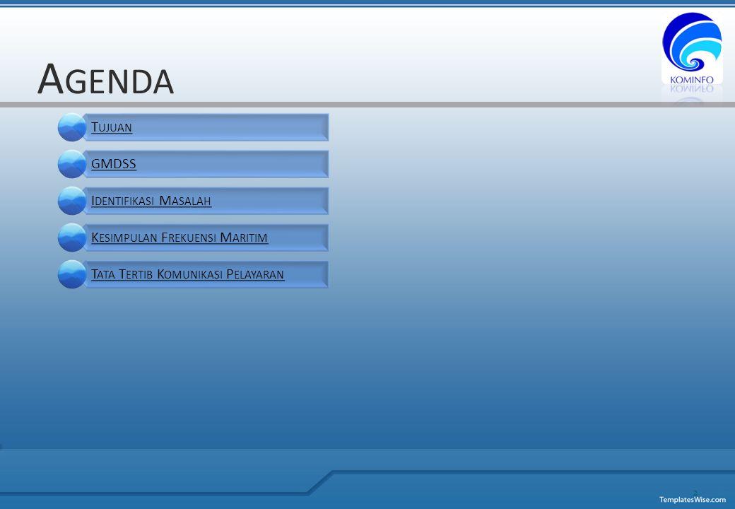 Agenda Tujuan GMDSS Identifikasi Masalah Kesimpulan Frekuensi Maritim