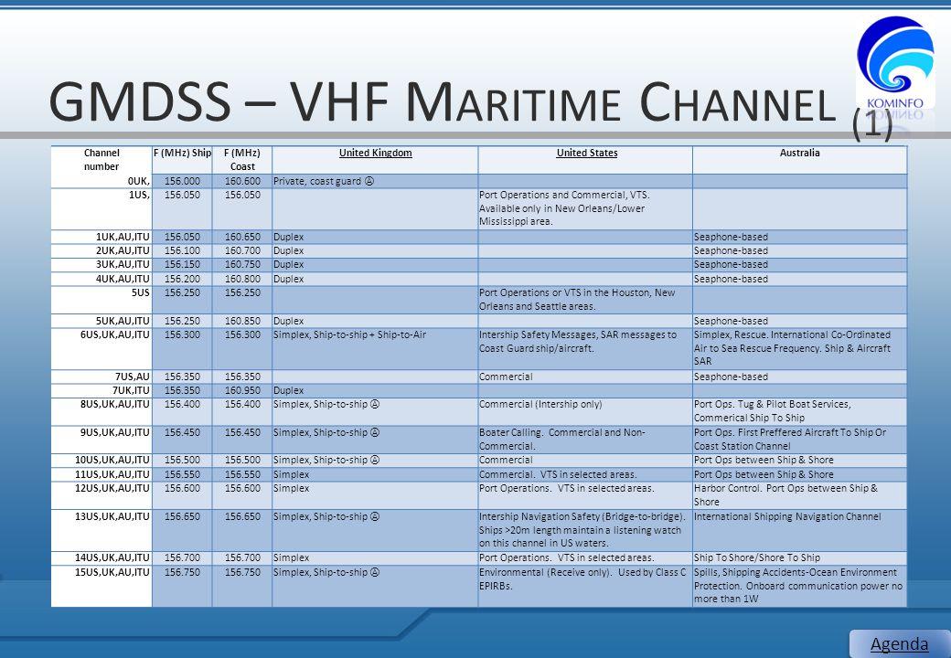 GMDSS – VHF Maritime Channel (1)