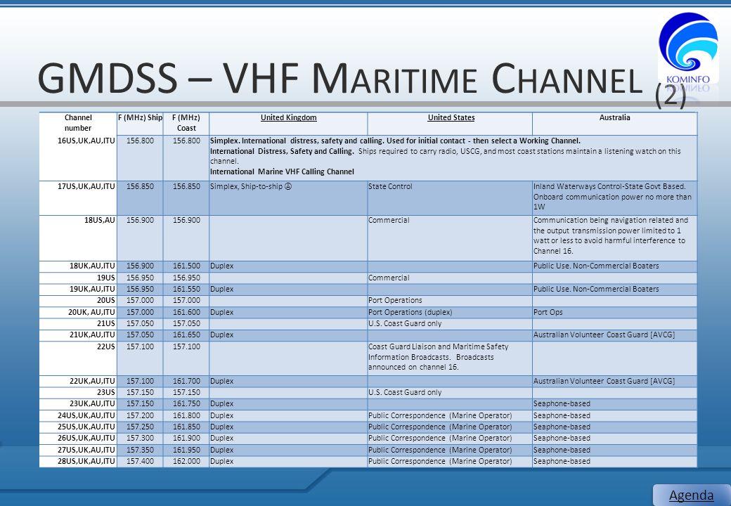 GMDSS – VHF Maritime Channel (2)