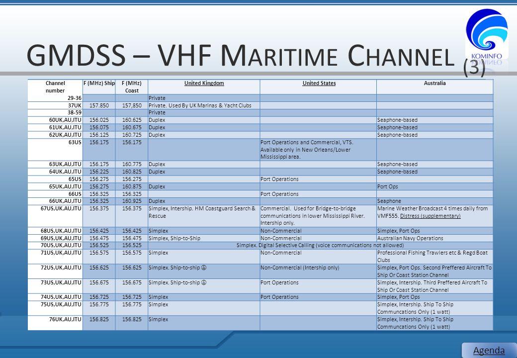 GMDSS – VHF Maritime Channel (3)