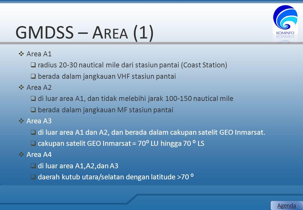 GMDSS – Area (1) Area A1. radius 20-30 nautical mile dari stasiun pantai (Coast Station) berada dalam jangkauan VHF stasiun pantai.