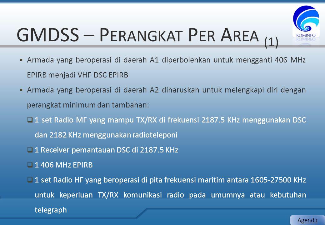 GMDSS – Perangkat Per Area (1)