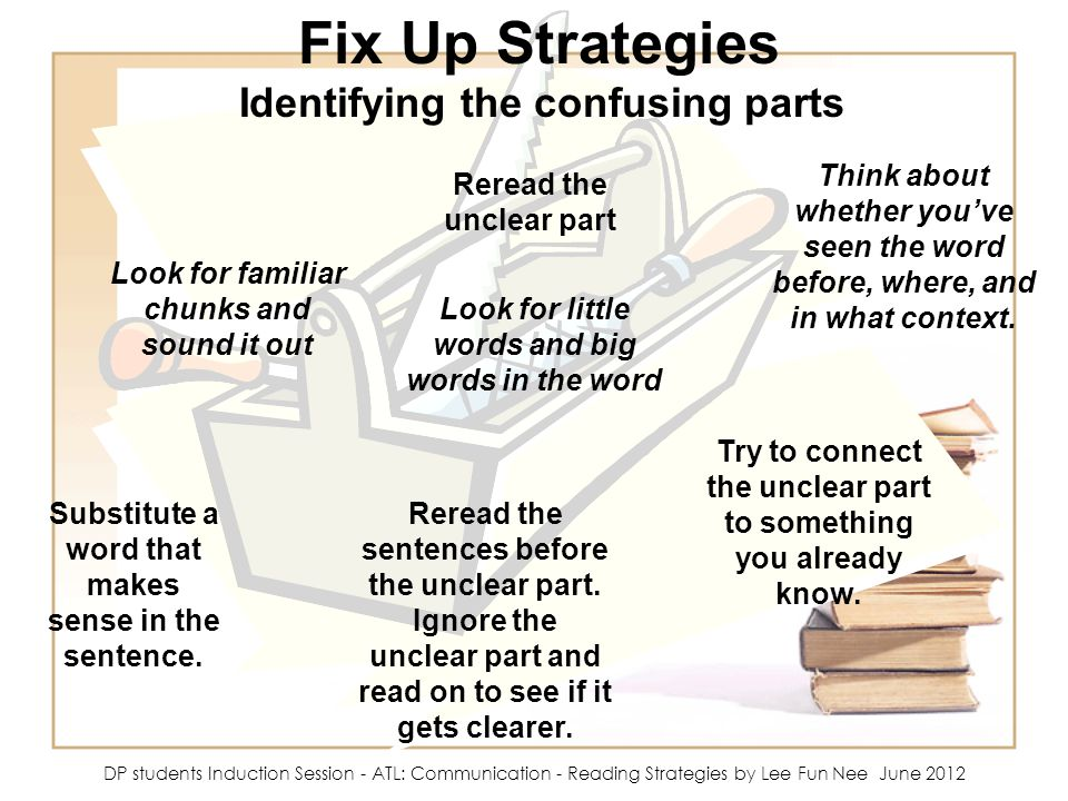 Fix Up Strategies Identifying the confusing parts. Think about whether you've seen the word before, where, and in what context.