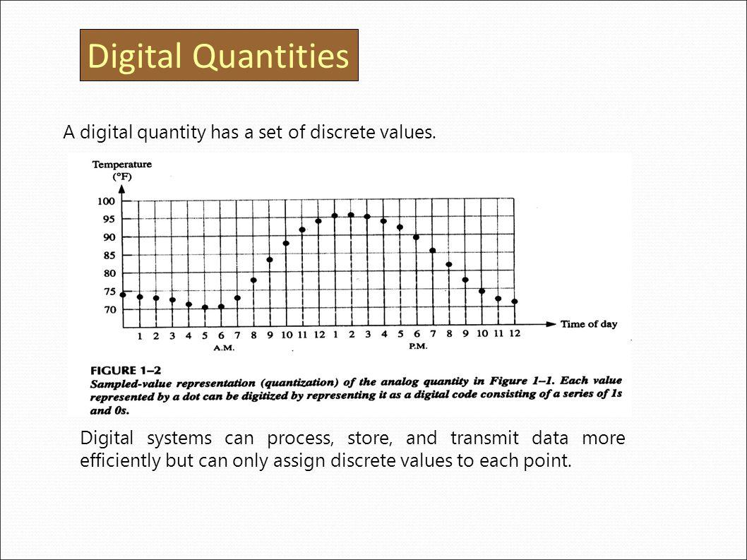Digital Quantities A digital quantity has a set of discrete values.
