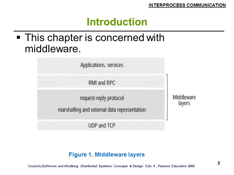 This chapter is concerned with middleware.