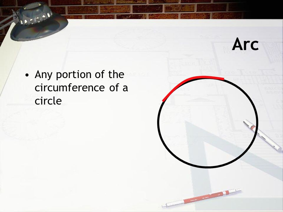 Arc Any portion of the circumference of a circle