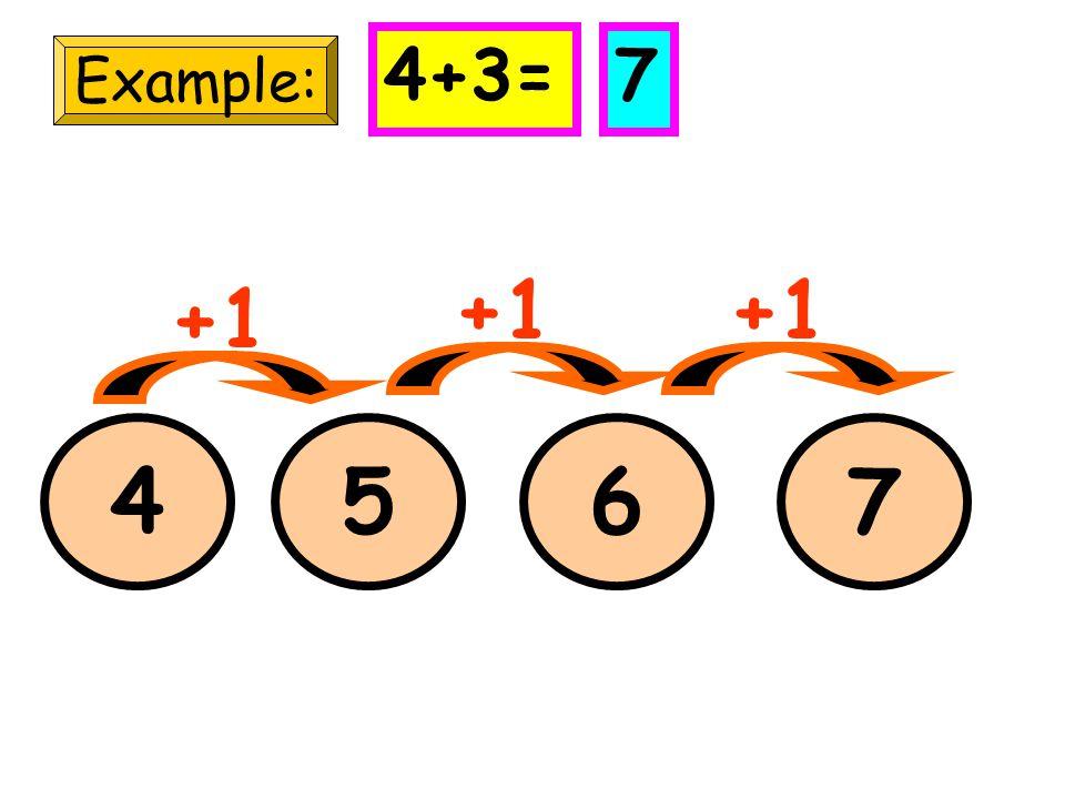 4+3= 7 Example: +1 +1 +1 4 5 6 7