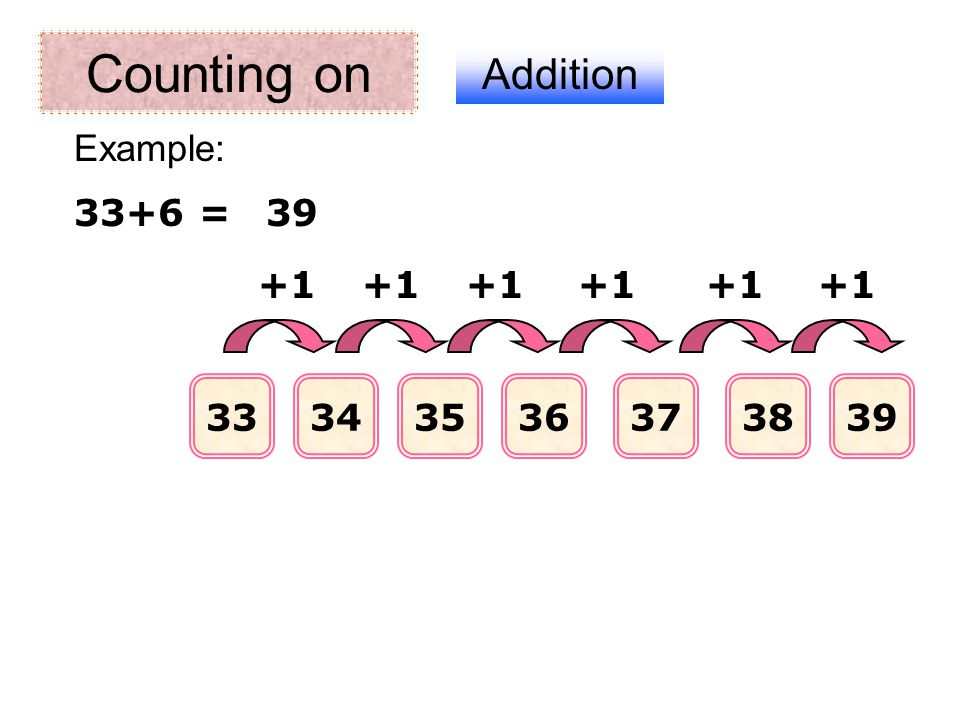 Counting on Addition Example: 33+6 = 39 +1 +1 +1 +1 +1 +1 33 34 35 36