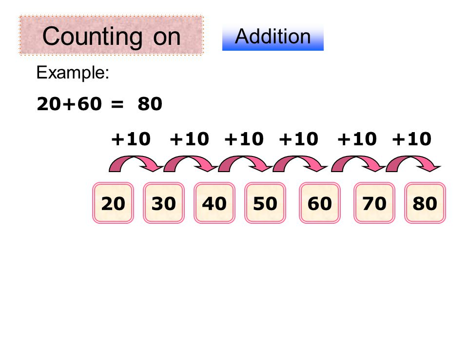 Counting on Addition Example: 20+60 = 80 +10 +10 +10 +10 +10 +10 20 30