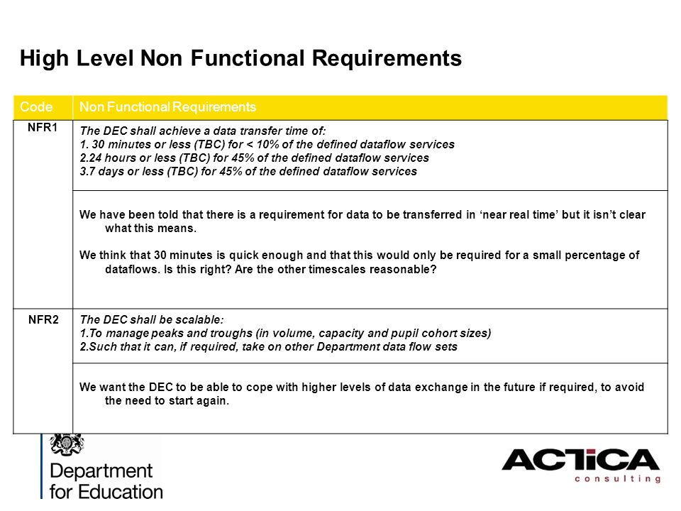 High Level Non Functional Requirements