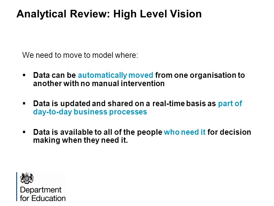Analytical Review: High Level Vision