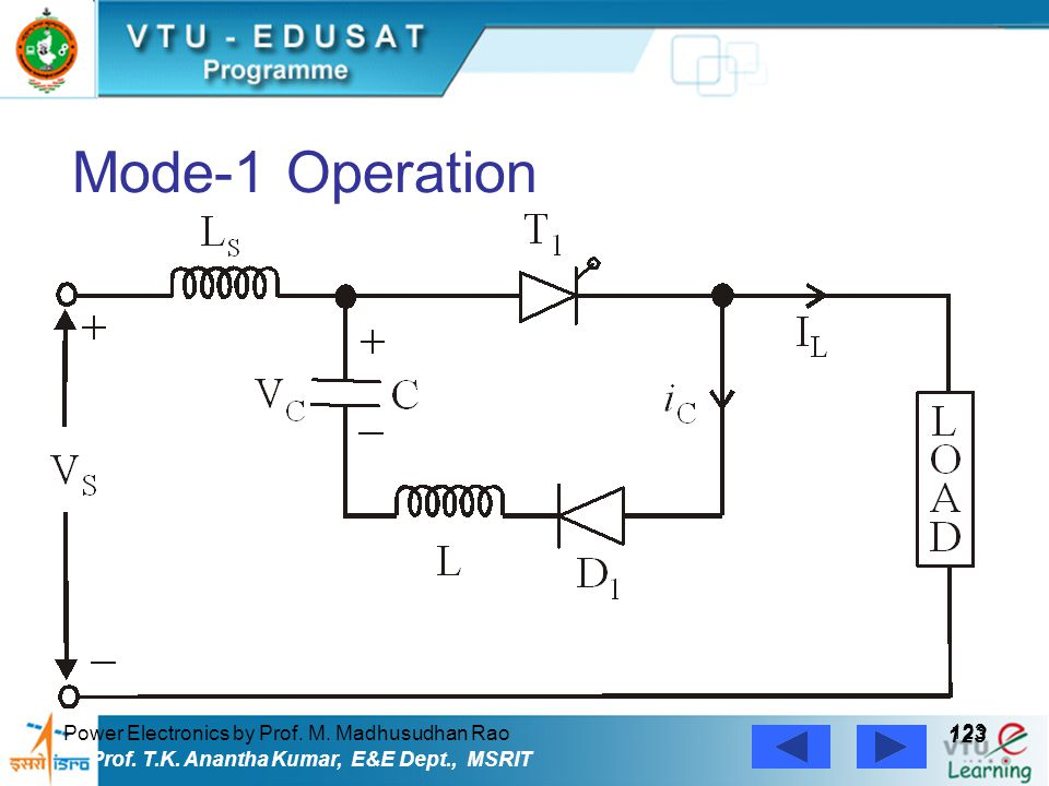 Mode-1 Operation 123 Power Electronics by Prof. M. Madhusudhan Rao