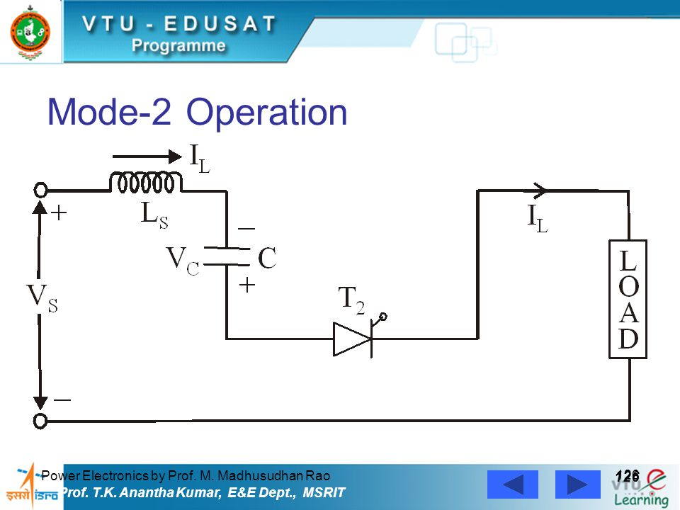 Mode-2 Operation 126 Power Electronics by Prof. M. Madhusudhan Rao