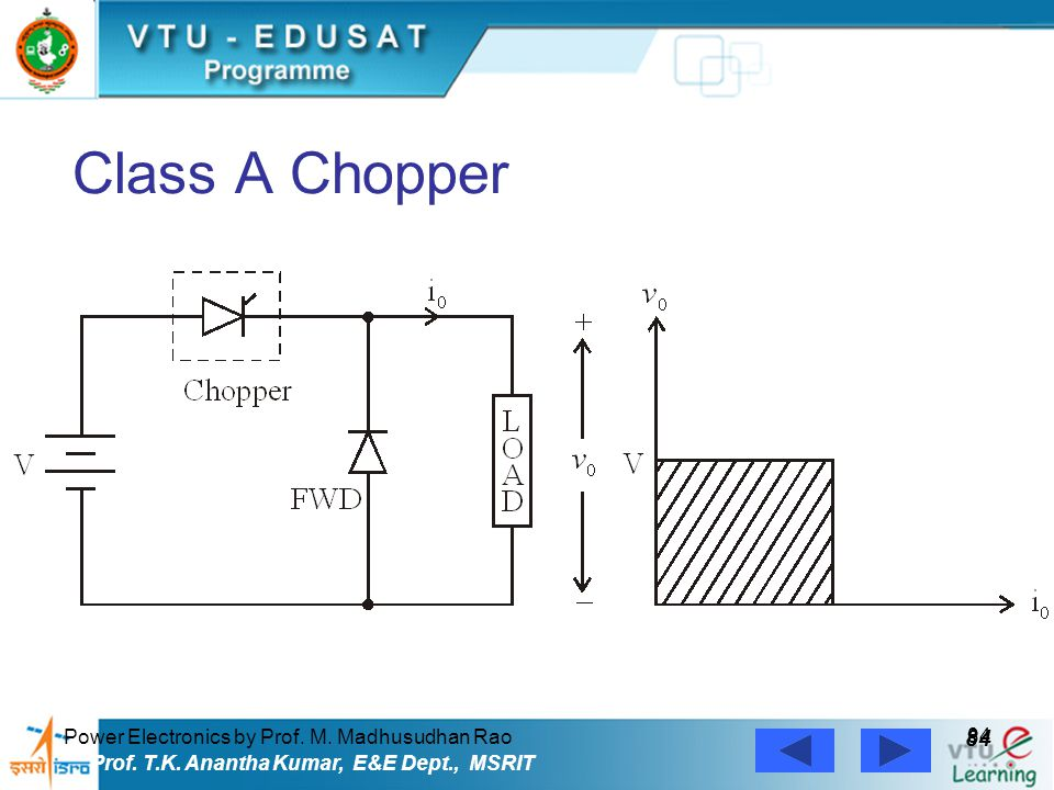 Class A Chopper 84 Power Electronics by Prof. M. Madhusudhan Rao