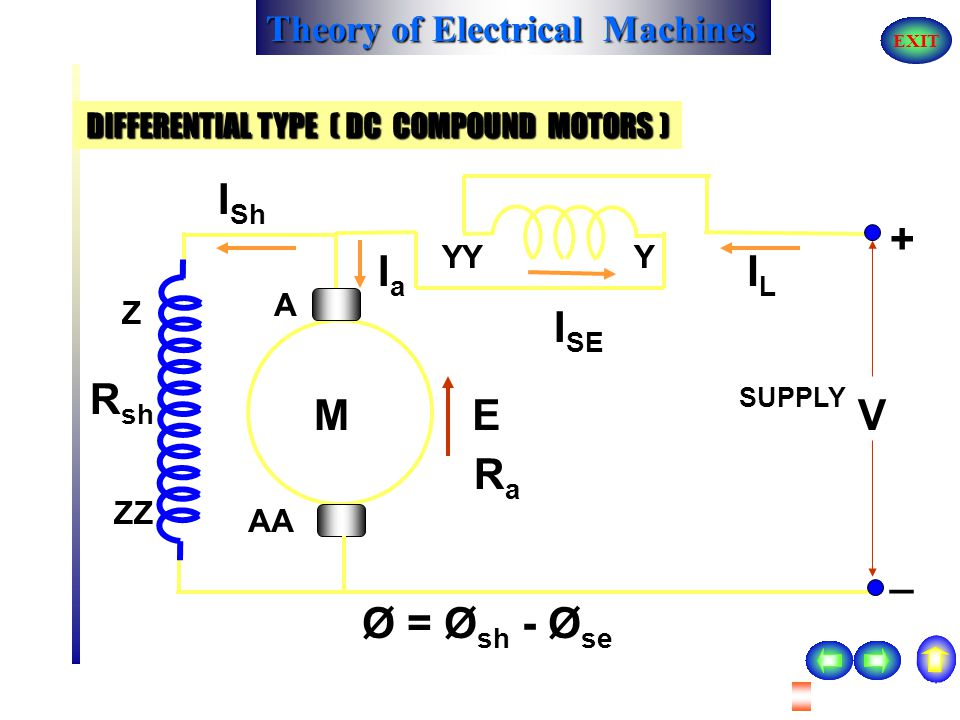 DIFFERENTIAL TYPE ( DC COMPOUND MOTORS )