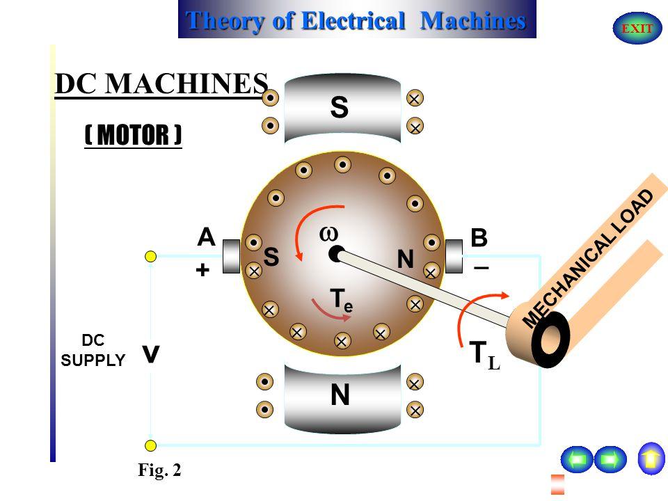 v DC MACHINES S  TL N ( MOTOR ) A B S _ N + Te           