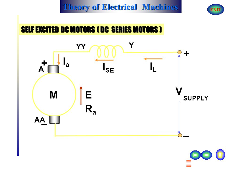 SELF EXCITED DC MOTORS ( DC SERIES MOTORS )