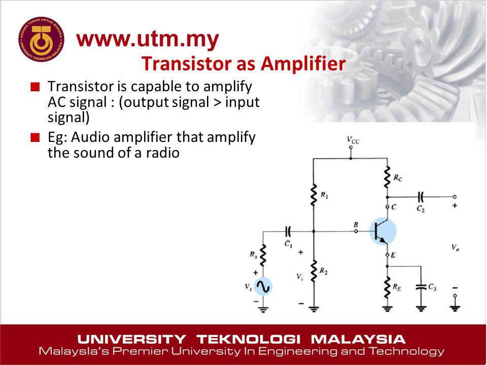Transistor as Amplifier