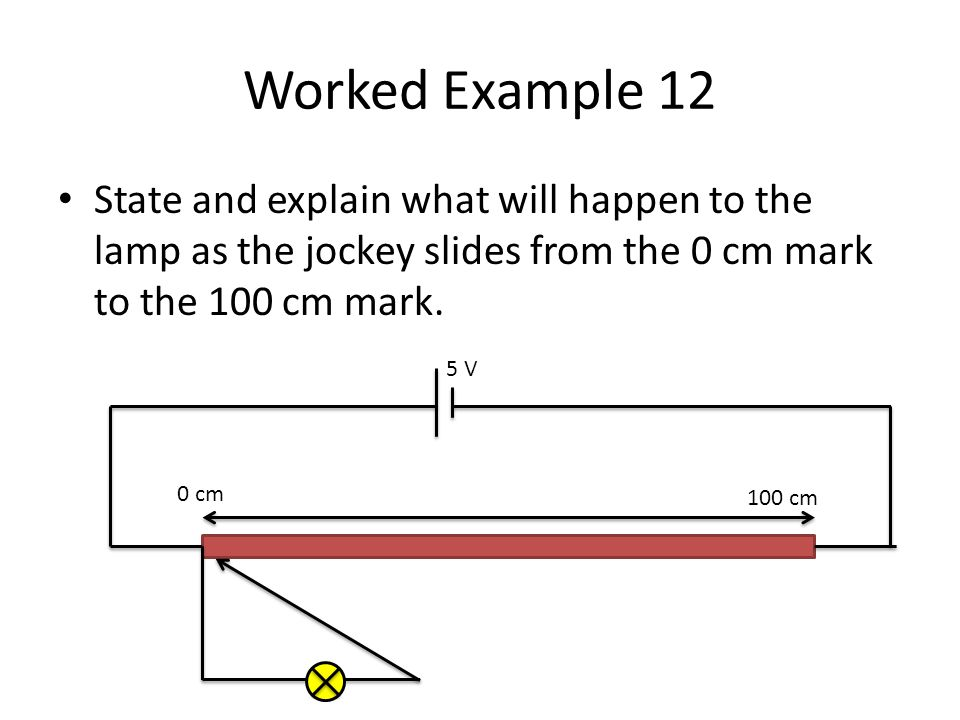 Worked Example 12 State and explain what will happen to the lamp as the jockey slides from the 0 cm mark to the 100 cm mark.