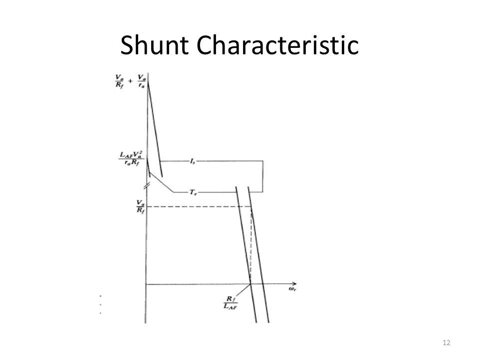 Shunt Characteristic