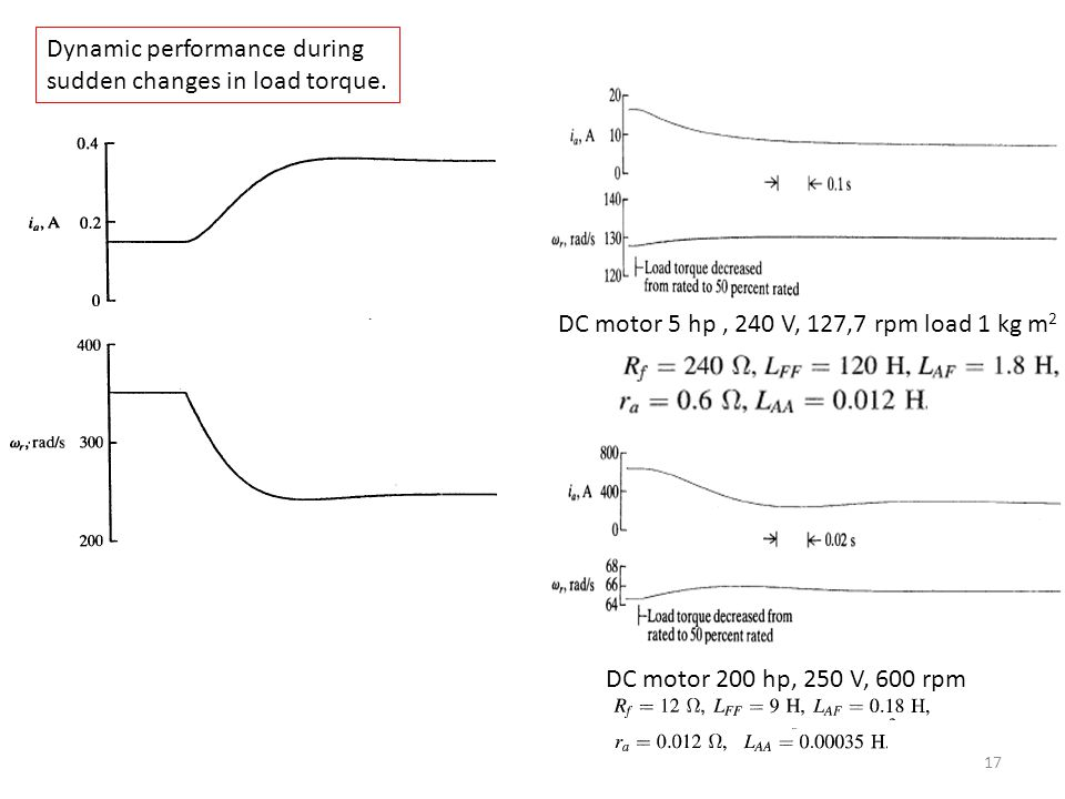 Dynamic performance during sudden changes in load torque.