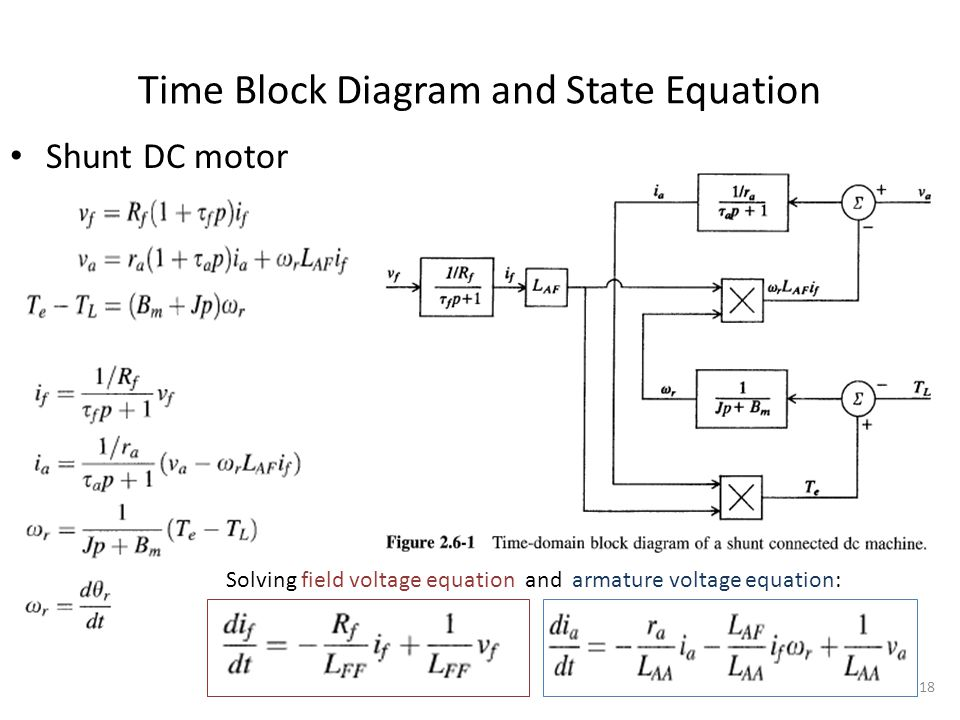Time Block Diagram and State Equation