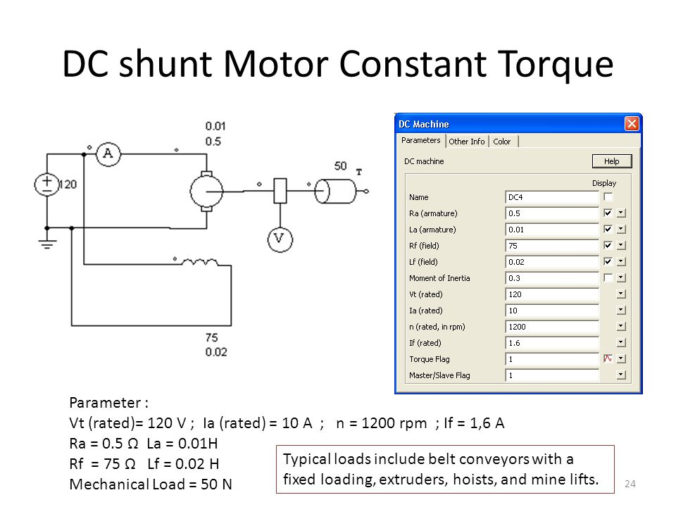 DC shunt Motor Constant Torque