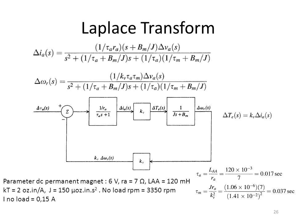 Laplace Transform Parameter dc permanent magnet : 6 V, ra = 7 Ω, LAA = 120 mH. kT = 2 oz.in/A, J = 150 µoz.in.s2 . No load rpm = 3350 rpm.