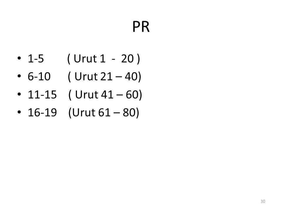 PR 1-5 ( Urut 1 - 20 ) 6-10 ( Urut 21 – 40) 11-15 ( Urut 41 – 60)