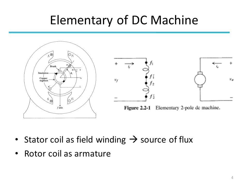 Elementary of DC Machine