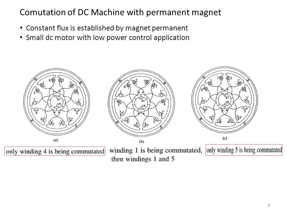 Comutation of DC Machine with permanent magnet