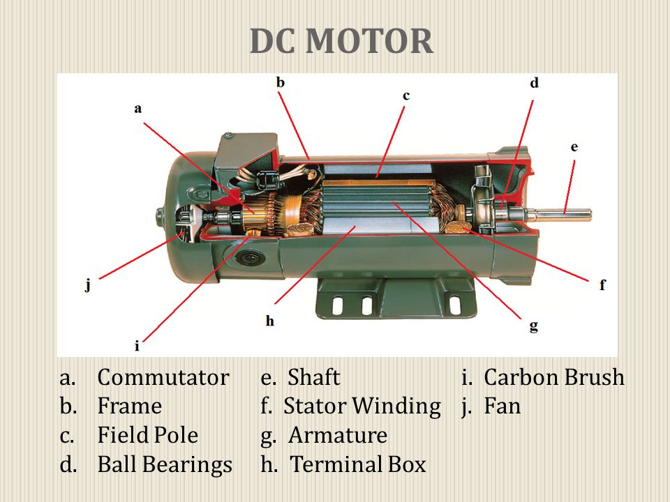 Electrical power ac motor dc motor ppt video online for What is dc motor