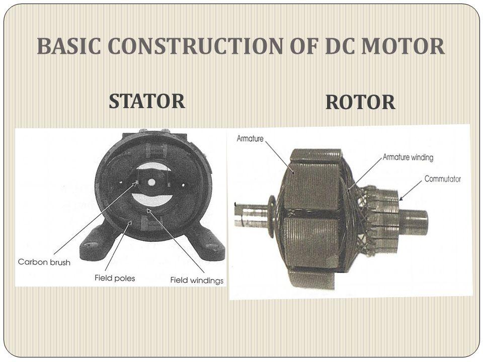 BASIC CONSTRUCTION OF DC MOTOR