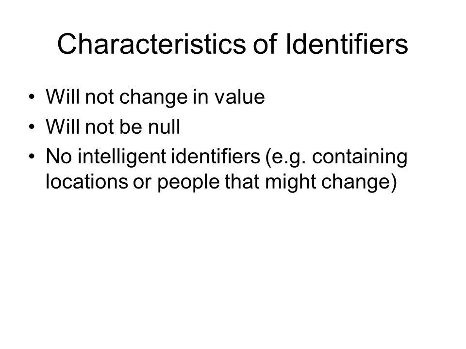 Characteristics of Identifiers